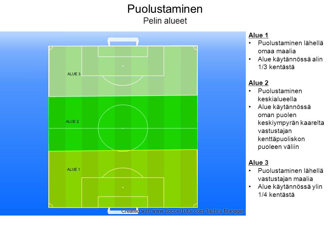 Puolustaminen Pelin alueet Alue 1 Puolustaminen lähellä omaa maalia