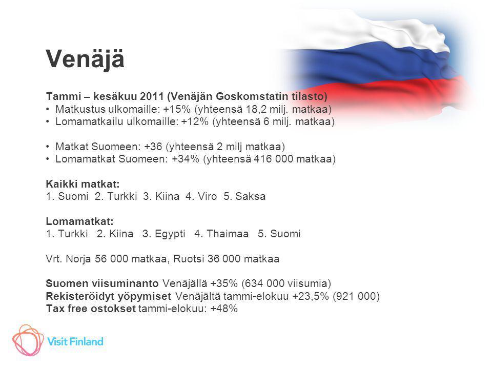 Venäjä Tammi – kesäkuu 2011 (Venäjän Goskomstatin tilasto)