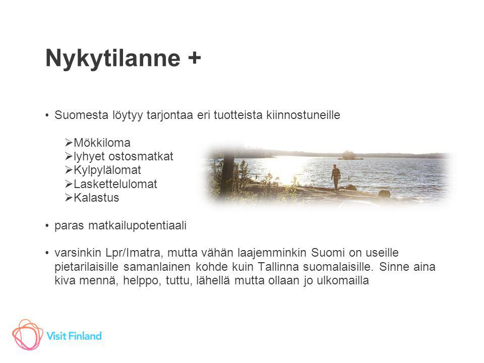 Nykytilanne + Suomesta löytyy tarjontaa eri tuotteista kiinnostuneille