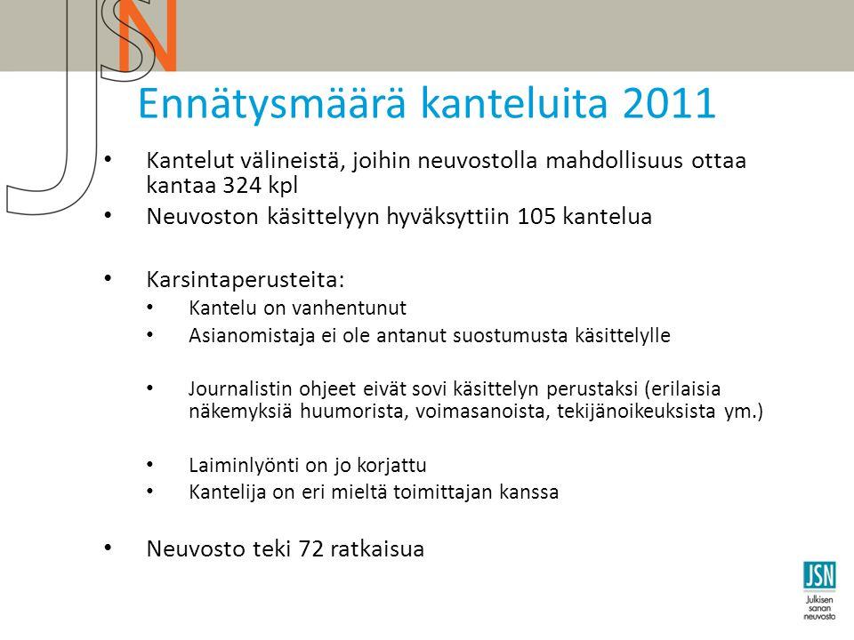 Ennätysmäärä kanteluita 2011