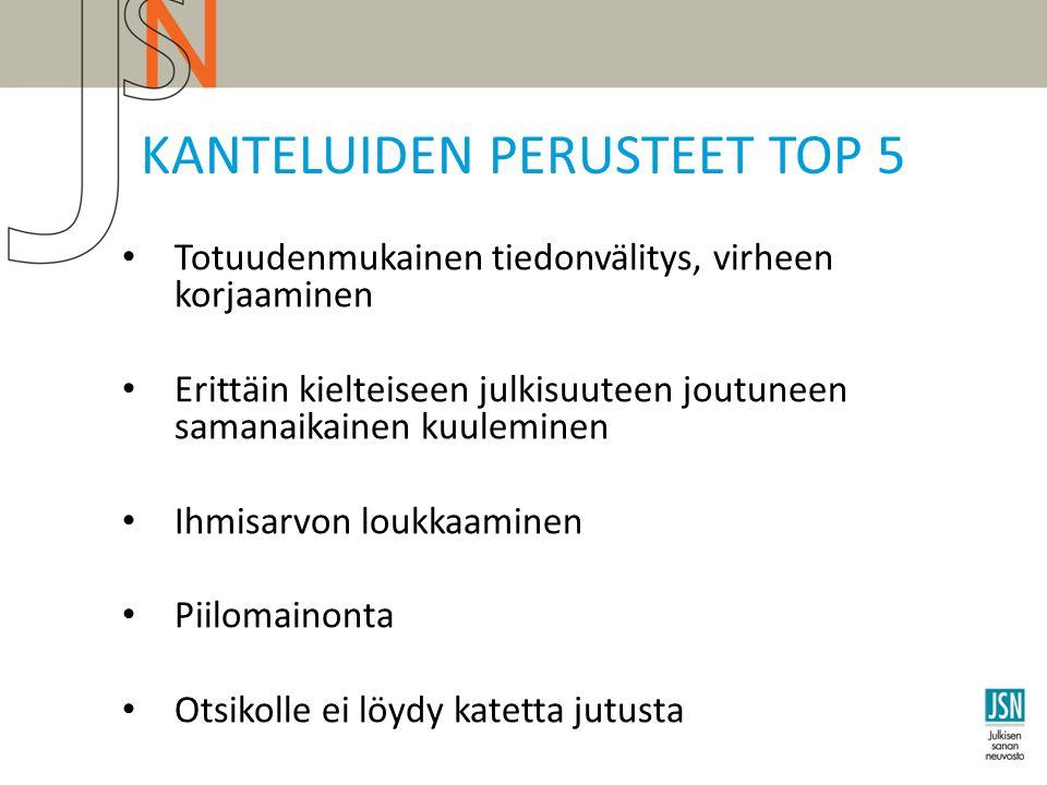 KANTELUIDEN PERUSTEET TOP 5