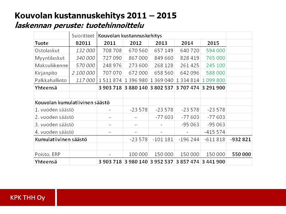 Kouvolan kustannuskehitys 2011 – 2015 laskennan peruste: tuotehinnoittelu