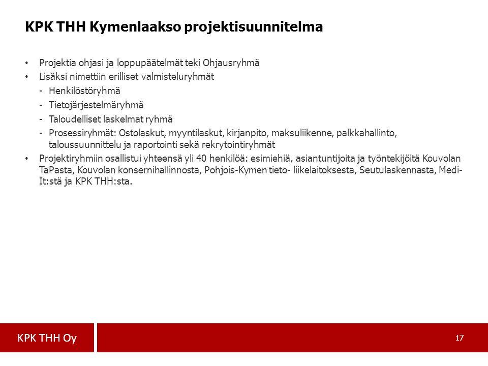 KPK THH Kymenlaakso projektisuunnitelma