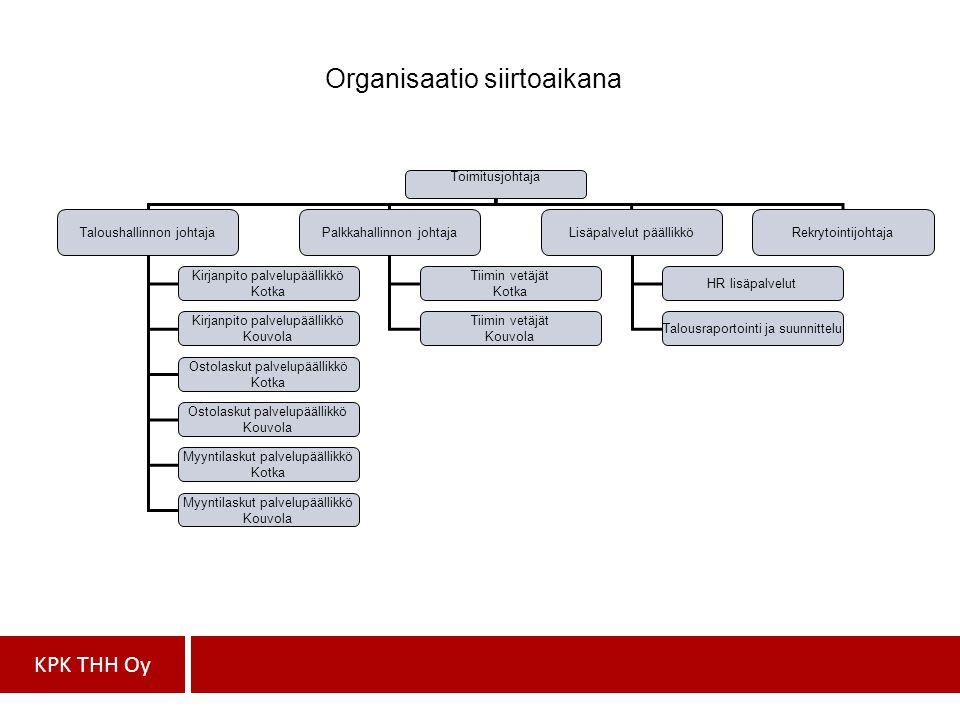 Organisaatio siirtoaikana