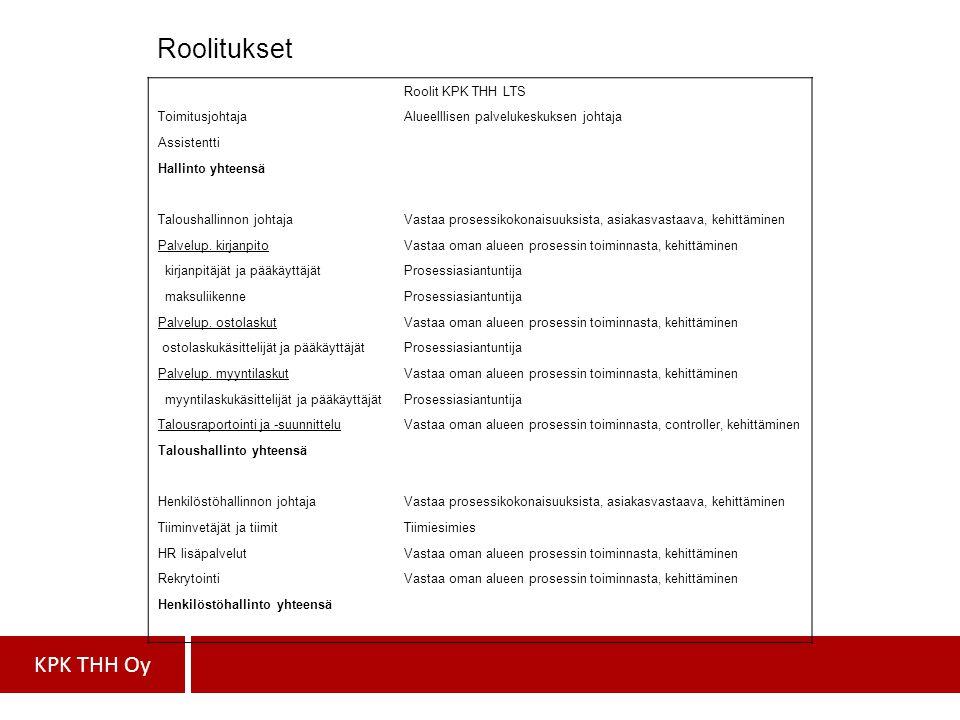 Roolitukset Roolit KPK THH LTS Toimitusjohtaja