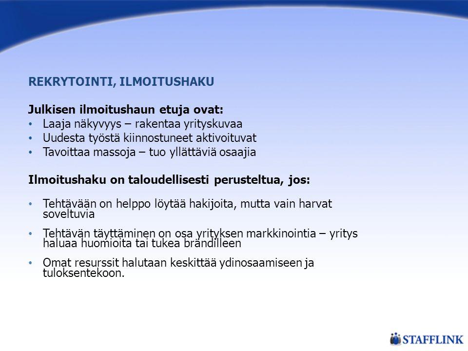 REKRYTOINTI, ILMOITUSHAKU