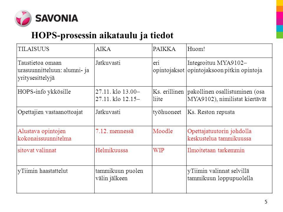 HOPS-prosessin aikataulu ja tiedot