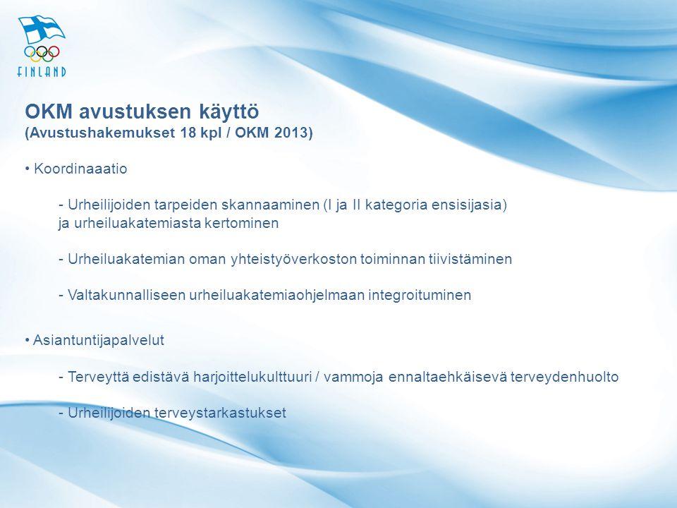OKM avustuksen käyttö (Avustushakemukset 18 kpl / OKM 2013)
