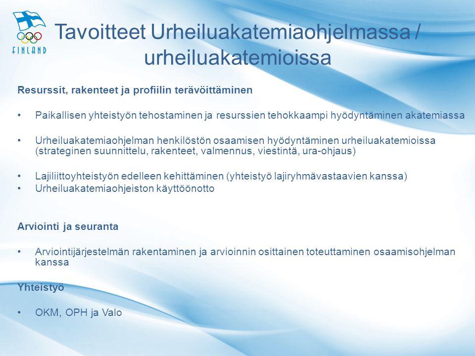 Tavoitteet Urheiluakatemiaohjelmassa / urheiluakatemioissa