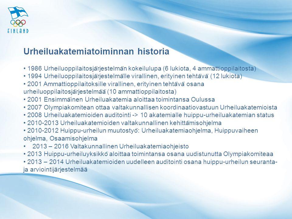 Urheiluakatemiatoiminnan historia