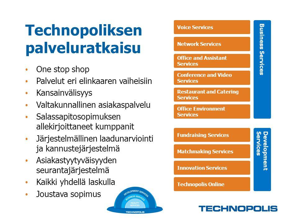 Technopoliksen palveluratkaisu
