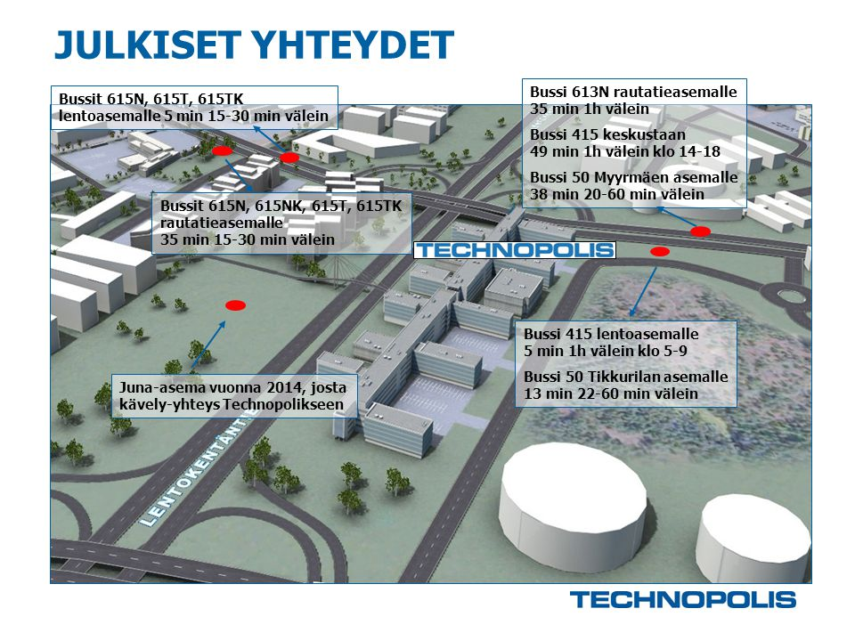 Technopolis Helsinki-Vantaa toimintaympäristö - ppt lataa