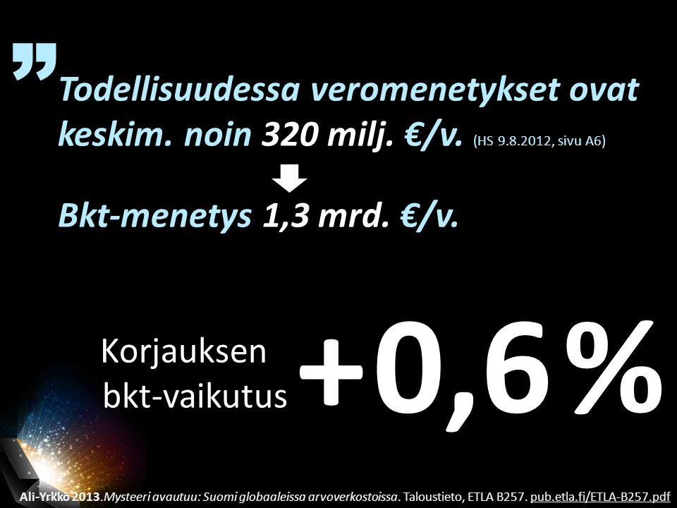 Todellisuudessa veromenetykset ovat keskim. noin 320 milj. €/v. (HS 9