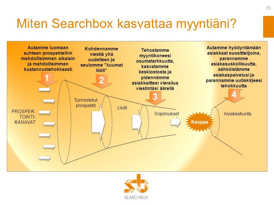 Miten Searchbox kasvattaa myyntiäni