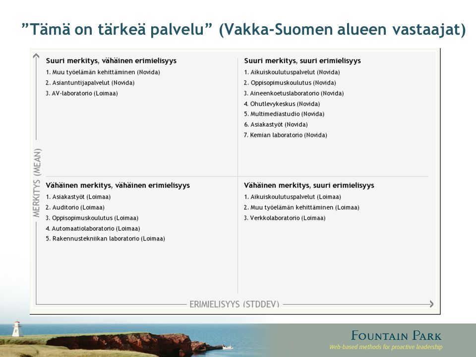 Tämä on tärkeä palvelu (Vakka-Suomen alueen vastaajat)