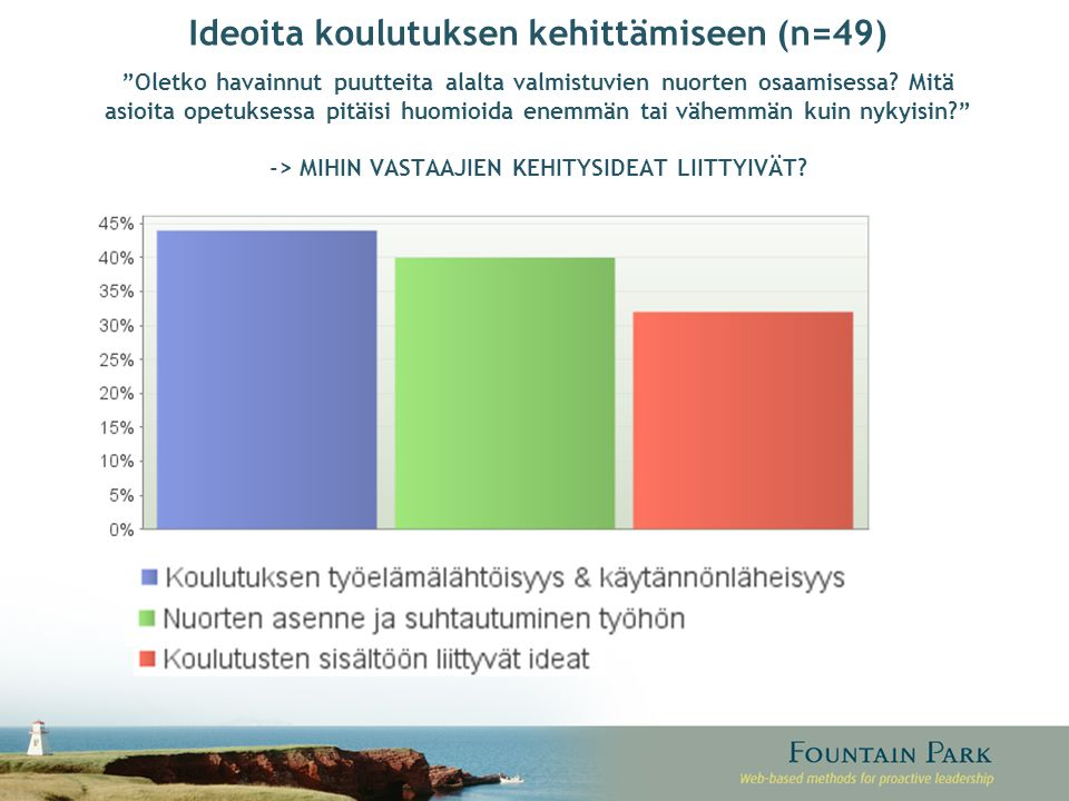 Ideoita koulutuksen kehittämiseen (n=49) Oletko havainnut puutteita alalta valmistuvien nuorten osaamisessa.
