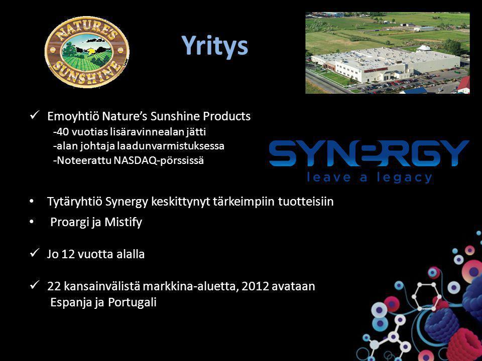 Yritys Emoyhtiö Nature's Sunshine Products