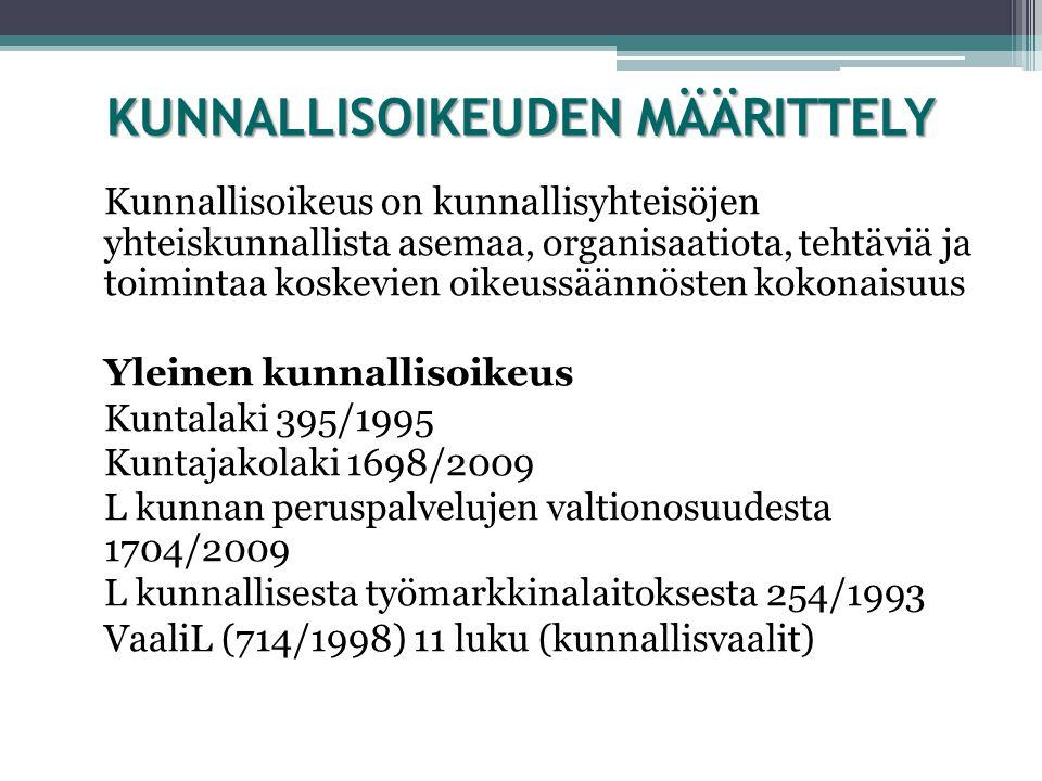 KUNNALLISOIKEUDEN MÄÄRITTELY