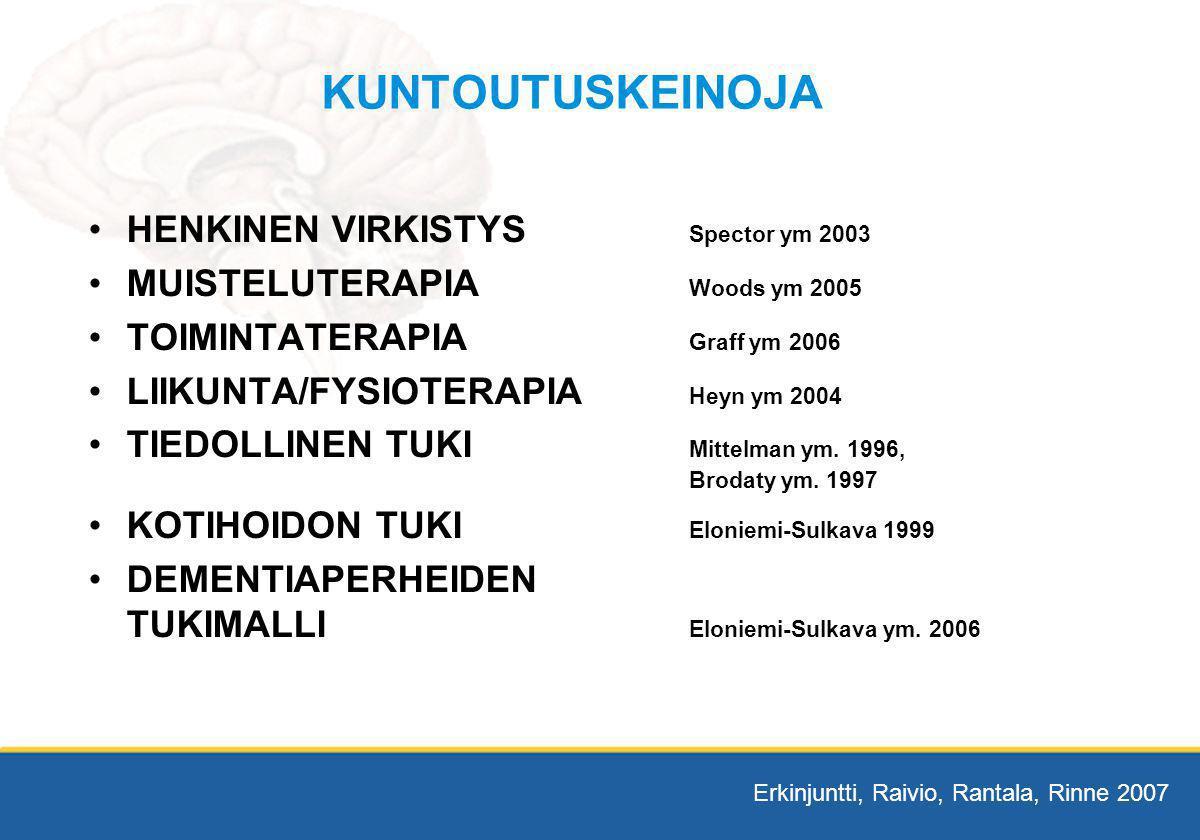 KUNTOUTUSKEINOJA HENKINEN VIRKISTYS Spector ym 2003