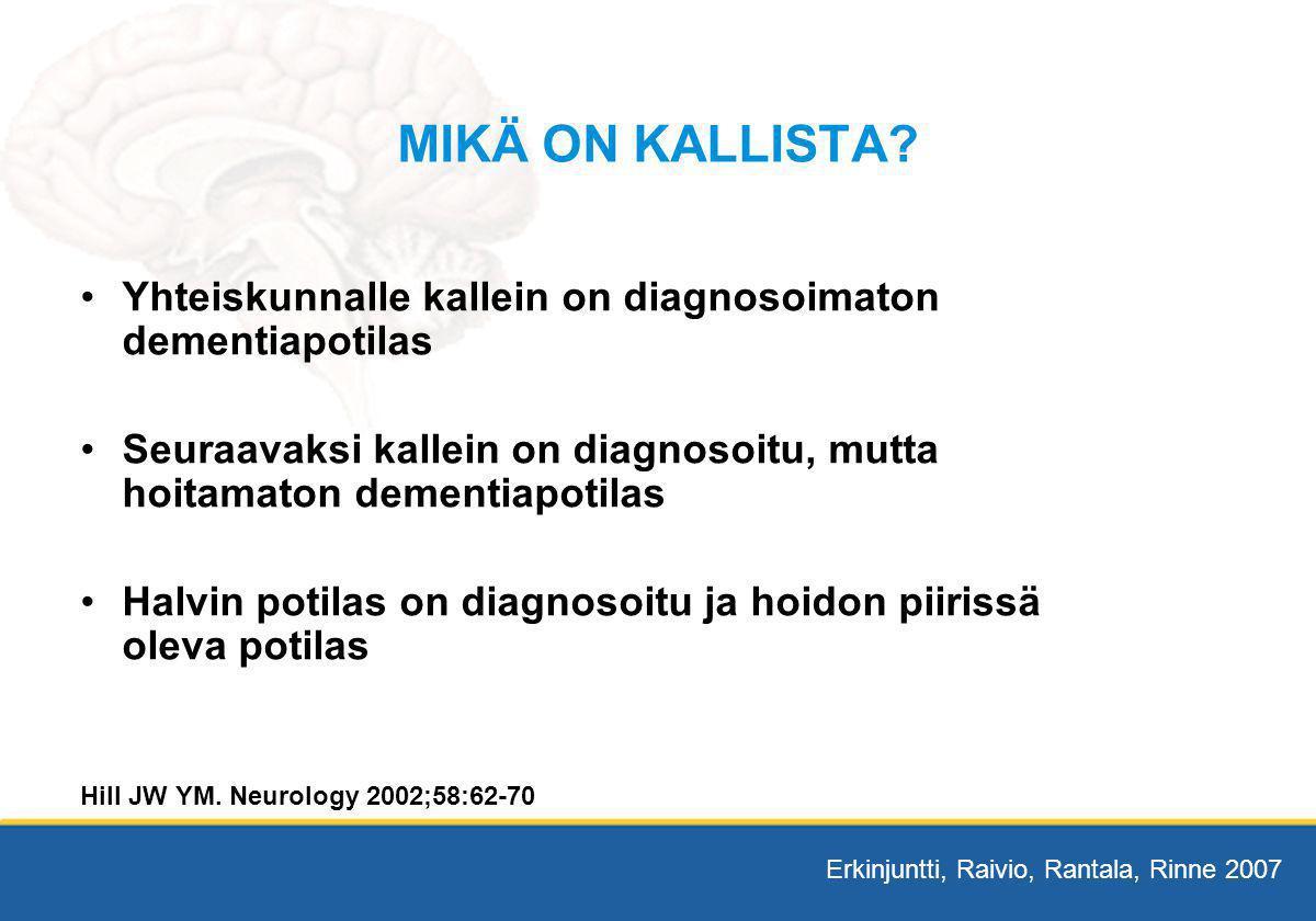 MIKÄ ON KALLISTA Yhteiskunnalle kallein on diagnosoimaton dementiapotilas. Seuraavaksi kallein on diagnosoitu, mutta hoitamaton dementiapotilas.