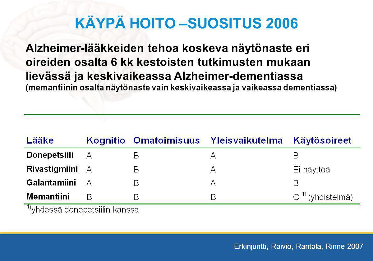 KÄYPÄ HOITO –SUOSITUS 2006