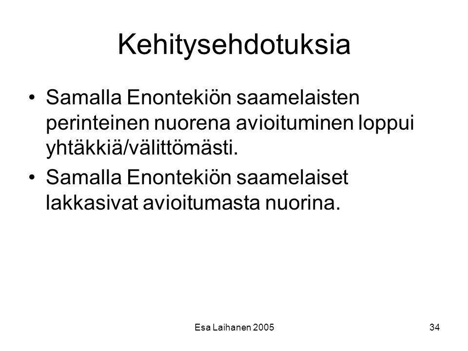 Kehitysehdotuksia Samalla Enontekiön saamelaisten perinteinen nuorena avioituminen loppui yhtäkkiä/välittömästi.