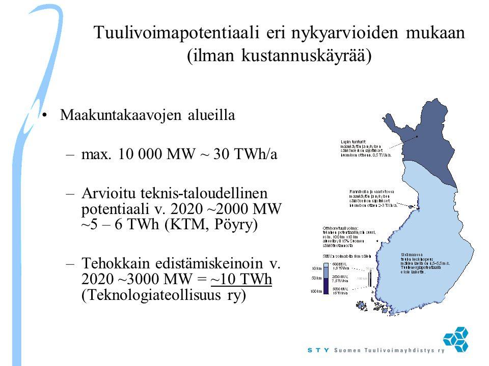 Tuulivoimapotentiaali eri nykyarvioiden mukaan (ilman kustannuskäyrää)