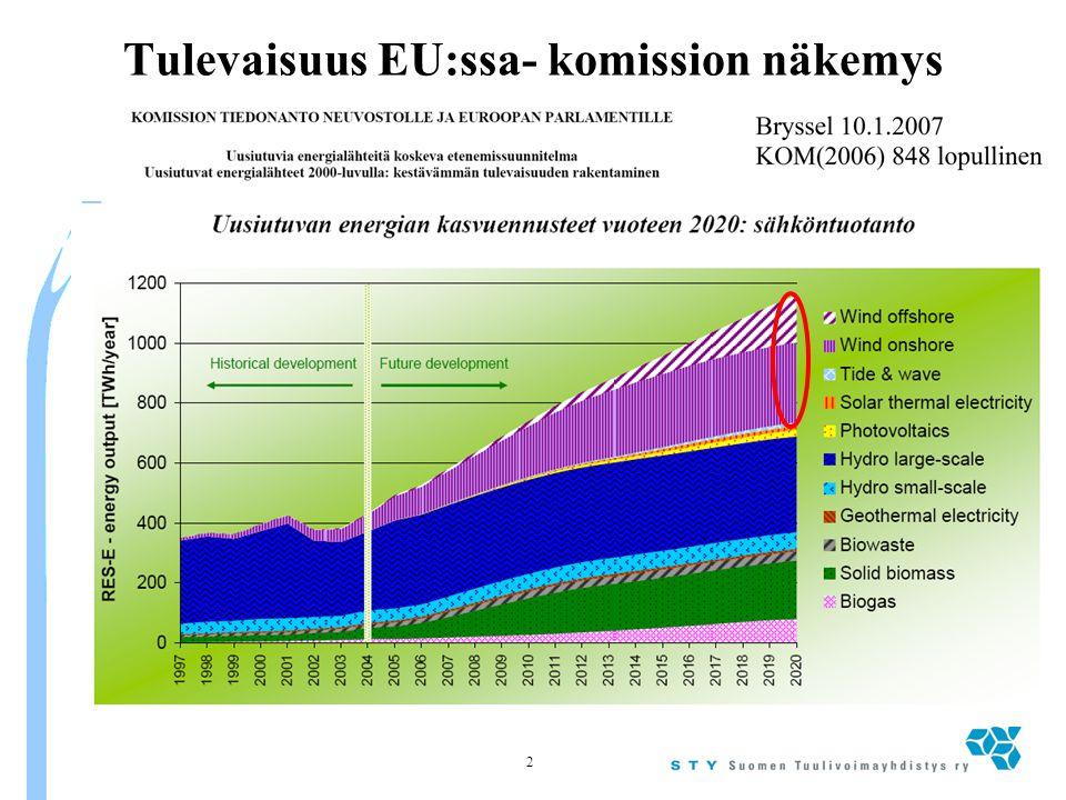 Tulevaisuus EU:ssa- komission näkemys