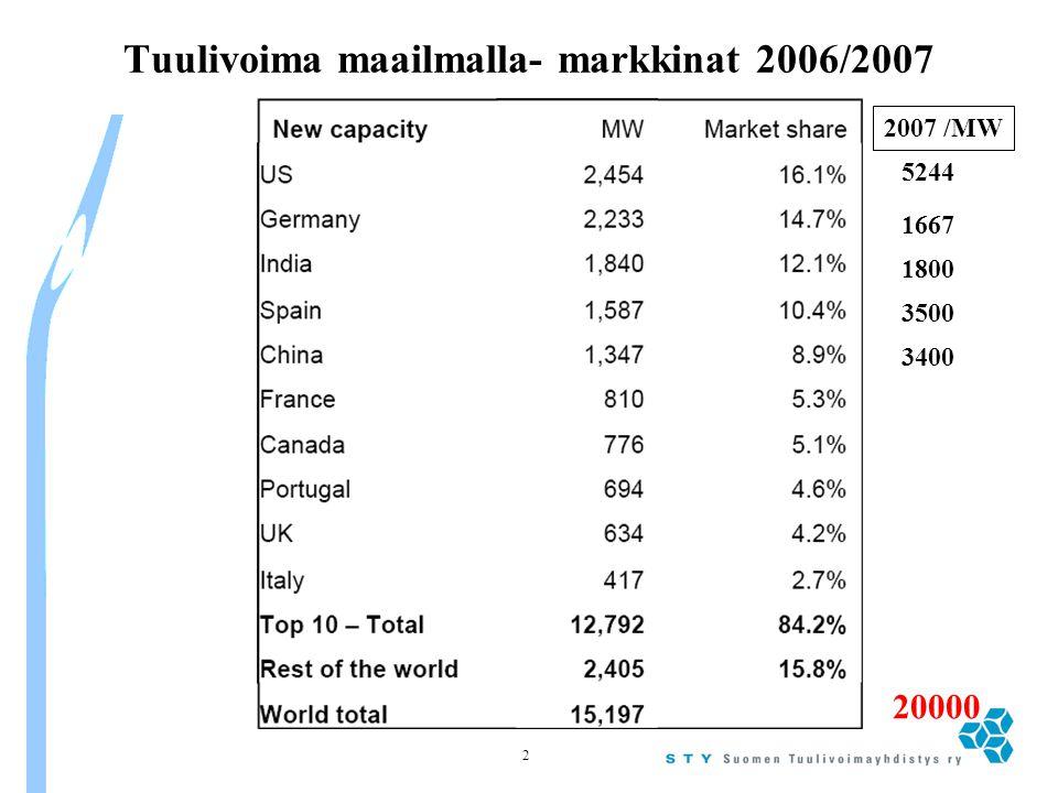 Tuulivoima maailmalla- markkinat 2006/2007