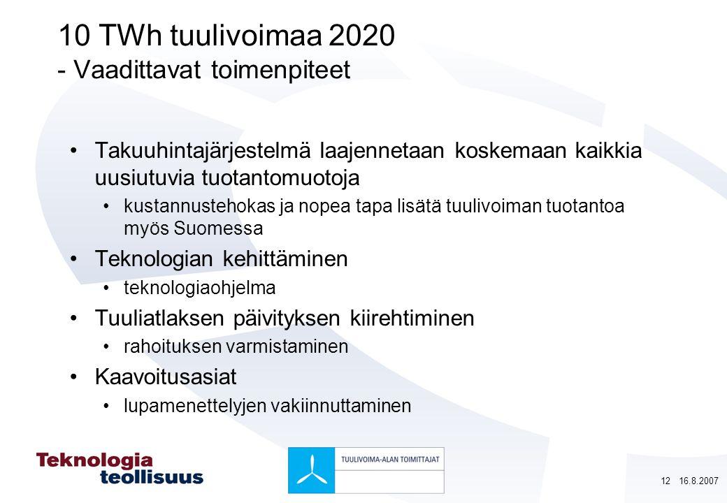10 TWh tuulivoimaa 2020 - Vaadittavat toimenpiteet