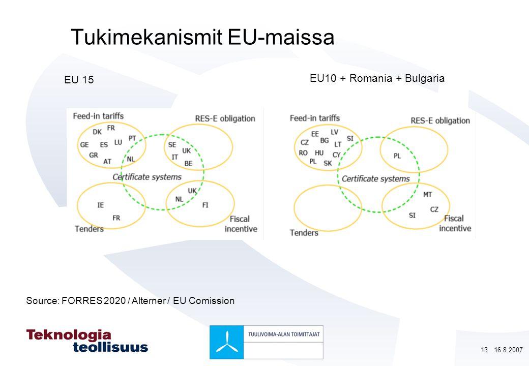 Tukimekanismit EU-maissa