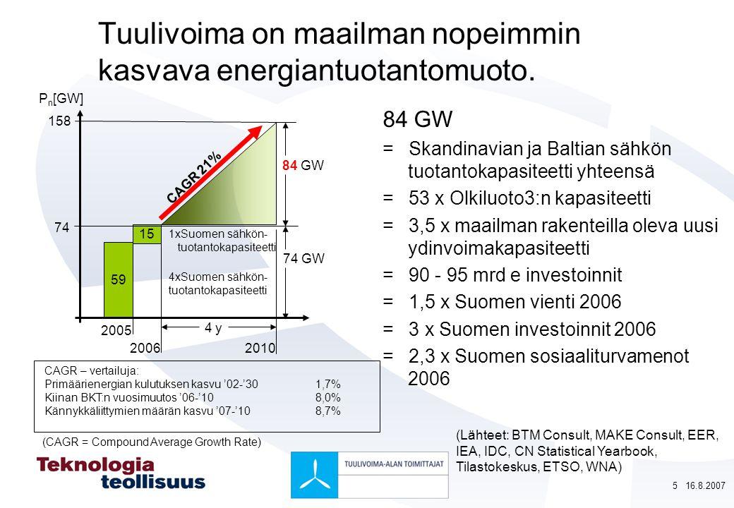 Tuulivoima on maailman nopeimmin kasvava energiantuotantomuoto.