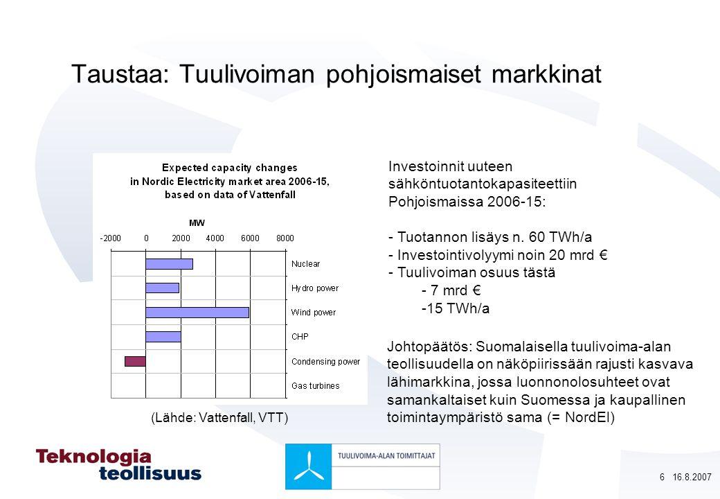 Taustaa: Tuulivoiman pohjoismaiset markkinat
