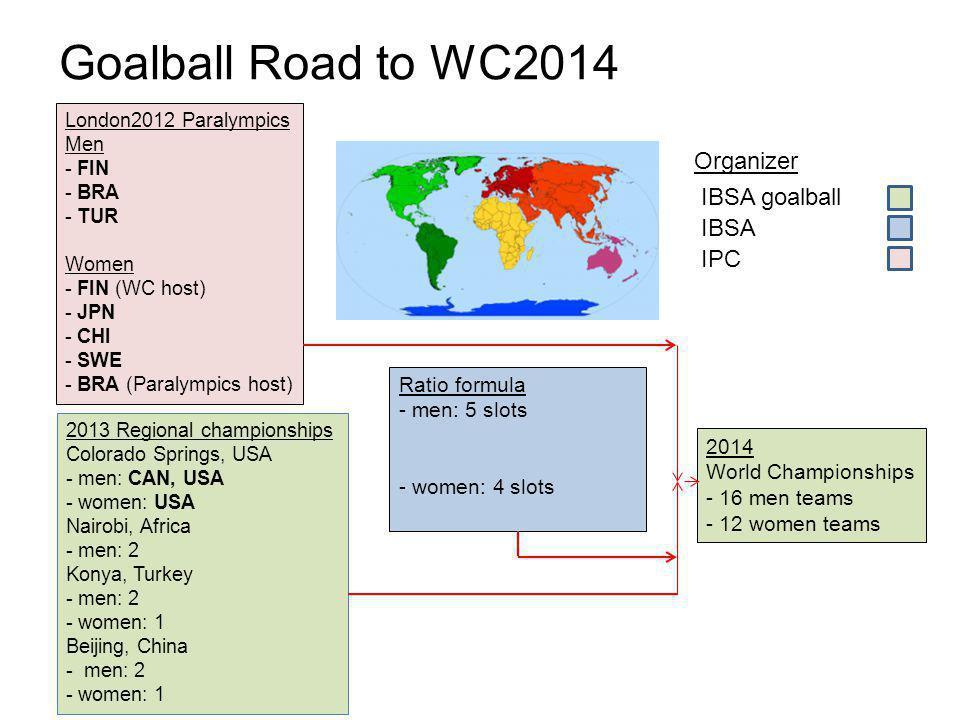 Goalball Road to WC2014 Organizer IBSA goalball IBSA IPC Ratio formula