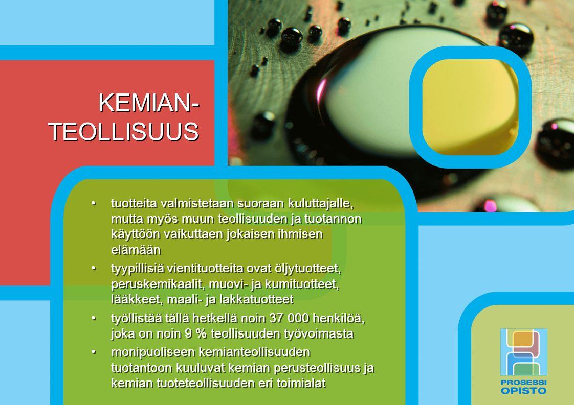 KEMIAN- TEOLLISUUS