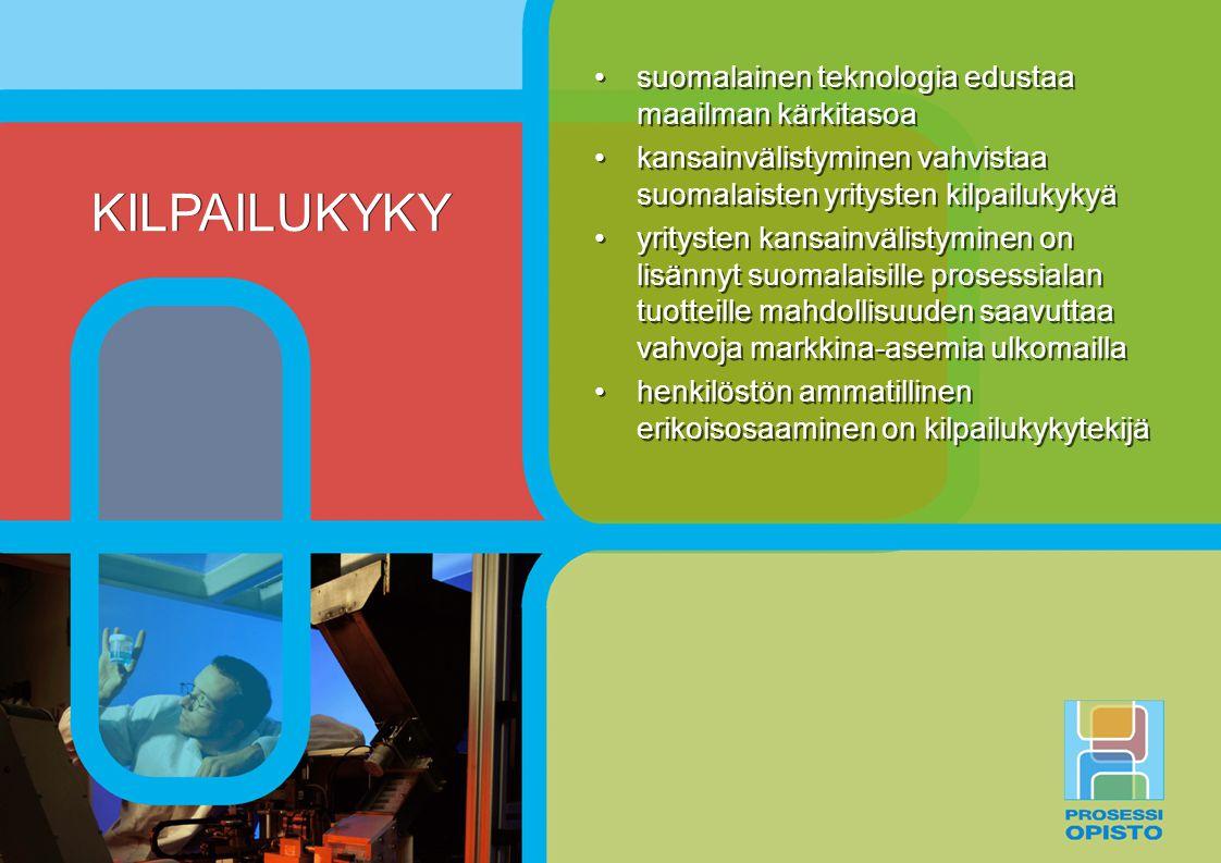 KILPAILUKYKY suomalainen teknologia edustaa maailman kärkitasoa