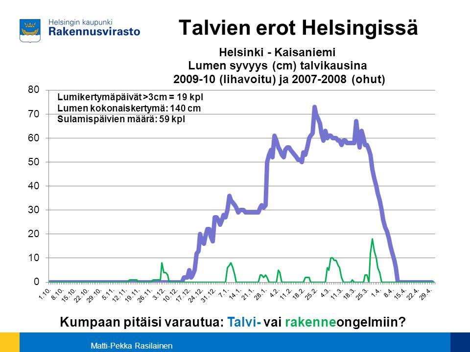 Talvien erot Helsingissä