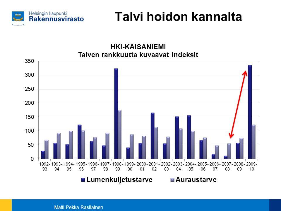 Talvi hoidon kannalta Matti-Pekka Rasilainen