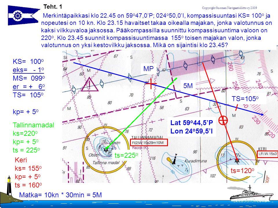 KS= 100o eks= - 1o MP MS= 099o er = + 6o TS= 105o 5M TS=105o kp= + 5o