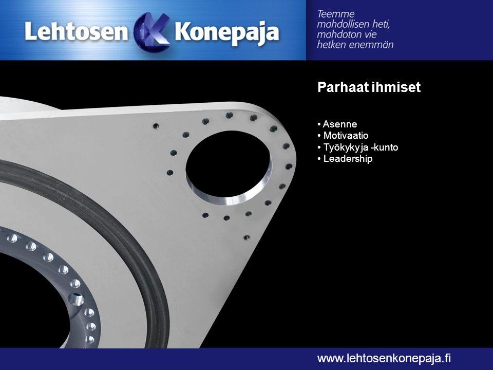 Parhaat ihmiset www.lehtosenkonepaja.fi Asenne Motivaatio