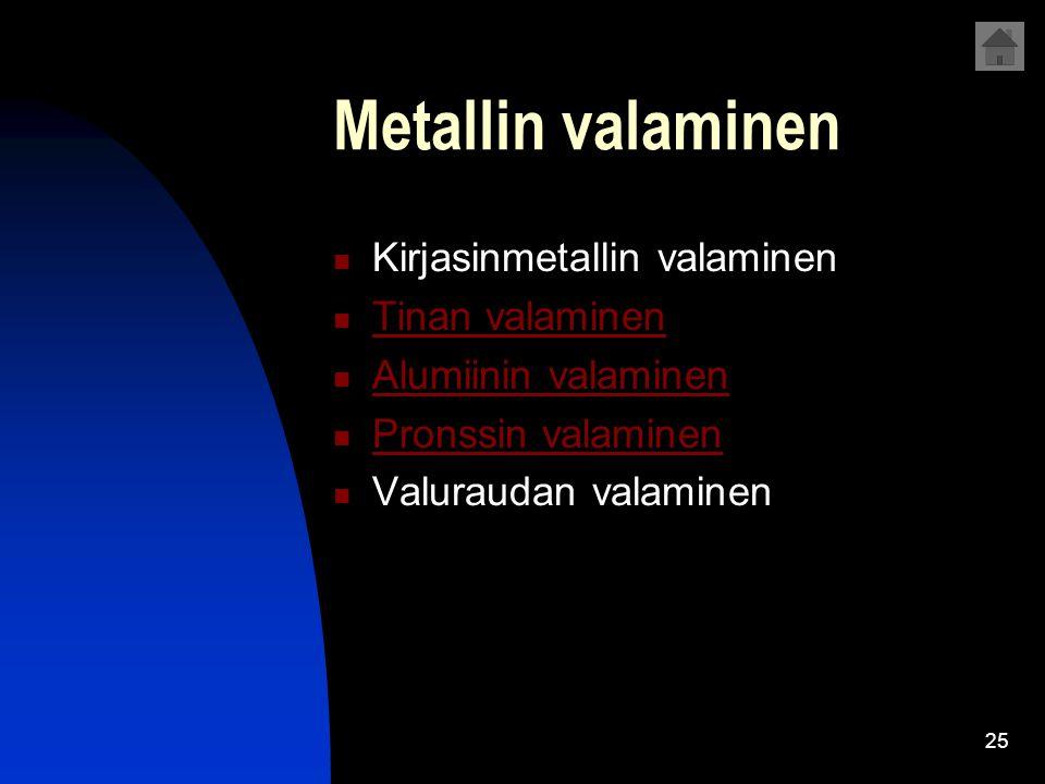 Metallin valaminen Kirjasinmetallin valaminen Tinan valaminen