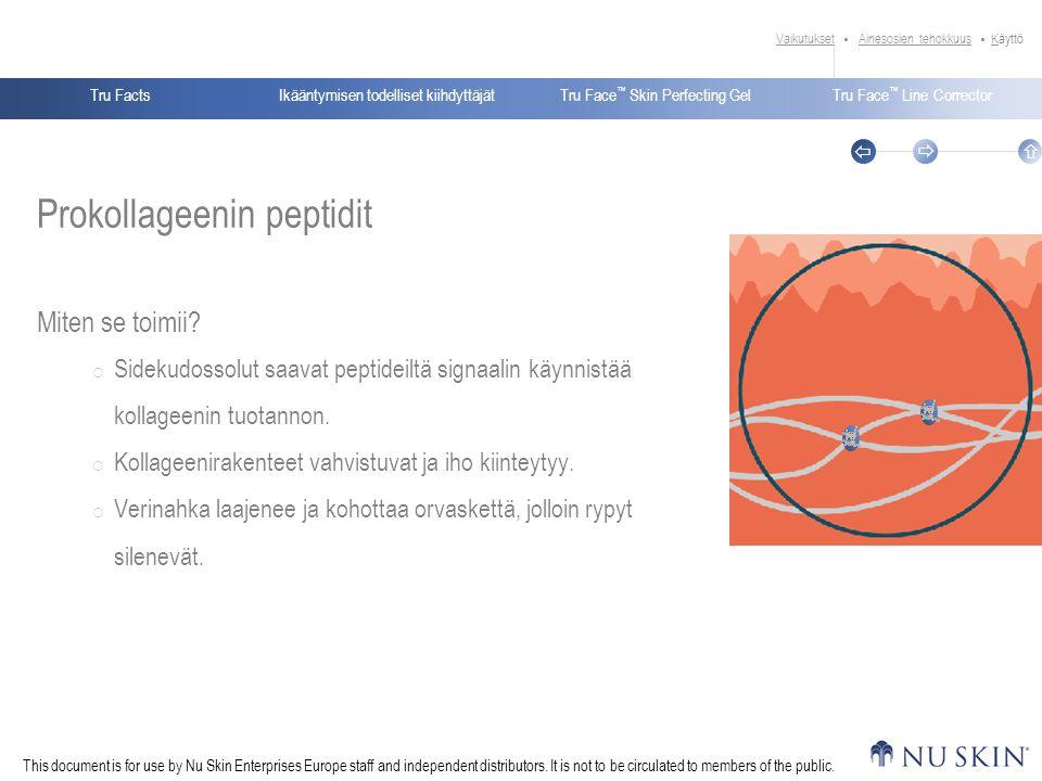 Prokollageenin peptidit