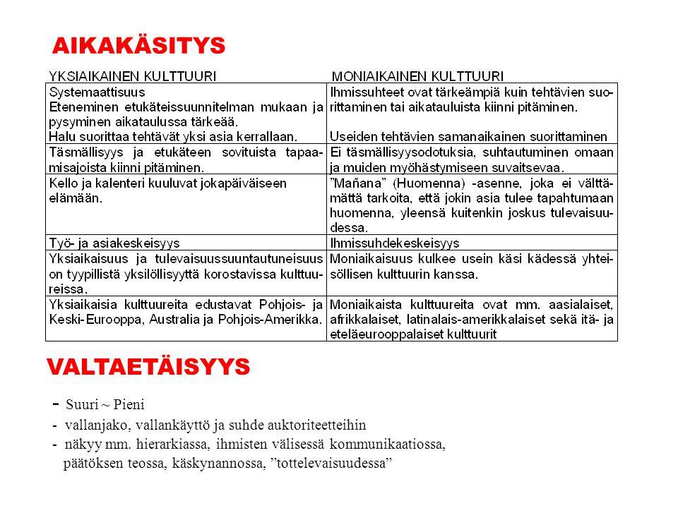 AIKAKÄSITYS VALTAETÄISYYS - Suuri ~ Pieni