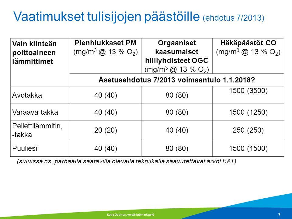 Vaatimukset tulisijojen päästöille (ehdotus 7/2013)