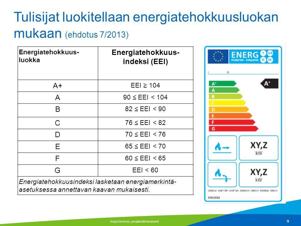 Energiatehokkuus-indeksi (EEI)