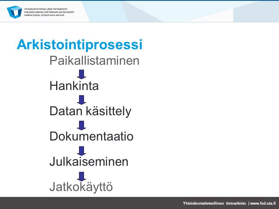Arkistointiprosessi Paikallistaminen Hankinta Datan käsittely
