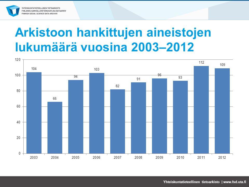 Arkistoon hankittujen aineistojen lukumäärä vuosina 2003–2012