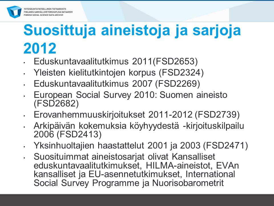 Suosittuja aineistoja ja sarjoja 2012