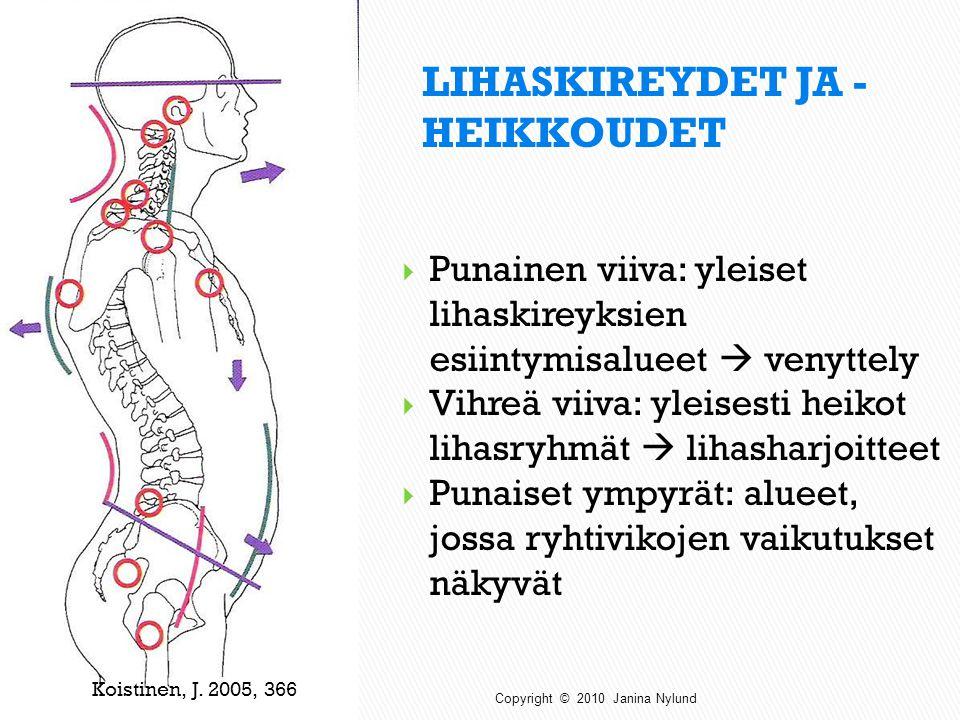 LIHASKIREYDET JA -HEIKKOUDET