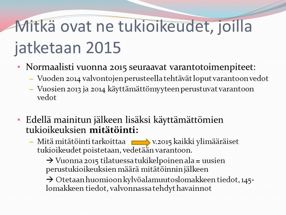Mitkä ovat ne tukioikeudet, joilla jatketaan 2015